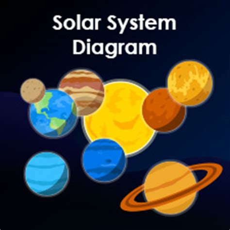 Essay about planets in our solar system